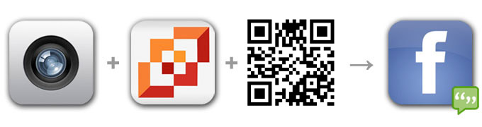 How to create a QR Code that share a post on Facebook